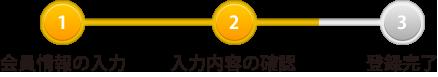 うち介護.com会員登録2入力確認
