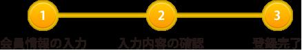 うち介護.com会員登録3登録完了